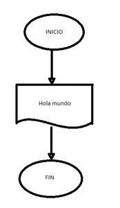 Holamundo