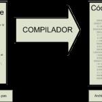 compilador