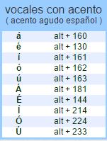 Caracteres con acento de código ASCII