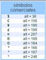 Símbolos comerciales de código ASCII