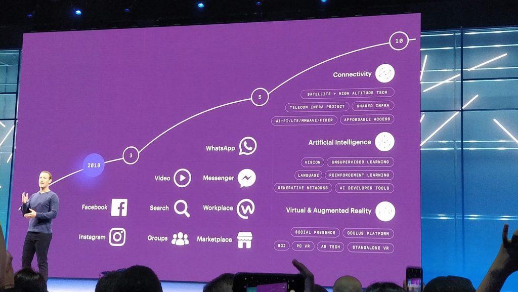 Roadmap de Facebook 2018